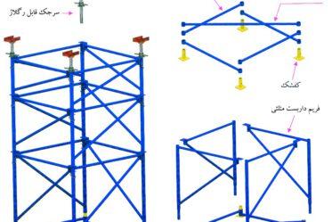 جدول وزن داربست مثلثی