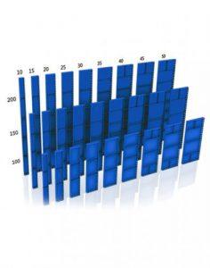 جدول وزن قالب فلزی مدولار