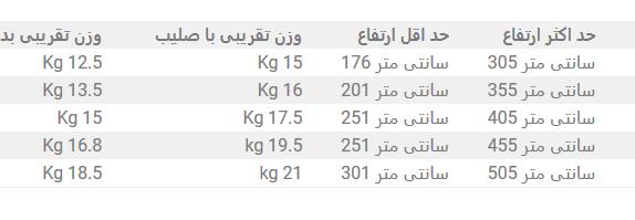 جدول وزن جک صلیبی